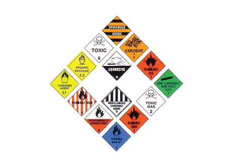 Accessories - Safety Signs CIXT058B